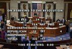Mit 232 zu 197 Stimmen ist für ein Amtsenthebungsverfahren vom Präsident Donald Trump nach dem Sturm auf das Kapitol gestimmt worden. Foto: House Television/AP/dpa